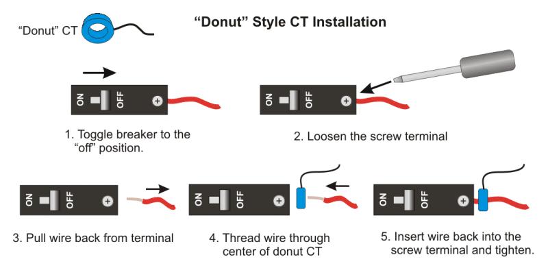 donut CT installation 800px