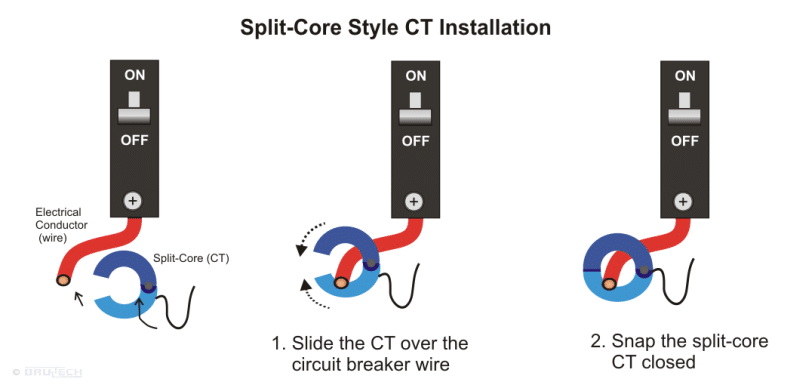 split core installation 800px current transformers power energy monitors brultech research inc