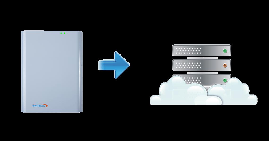 GEM-to-data-Host1