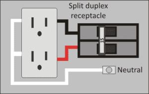 Split duplex